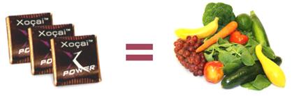 sjokolade frukt low